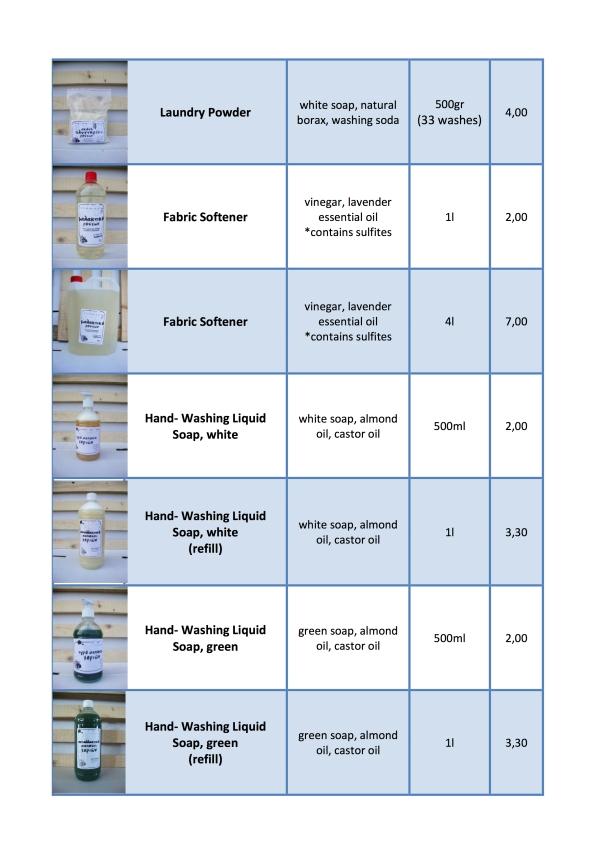 Vio.ME. Product Catalogue - Retail4